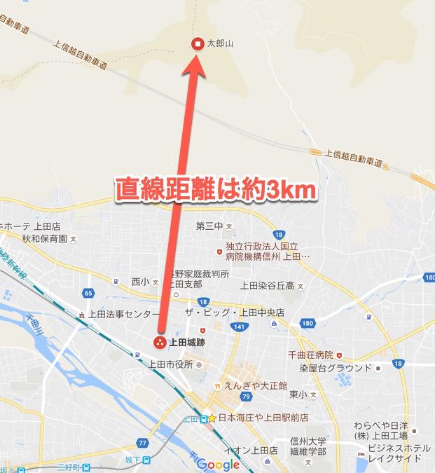真田井戸の伝説