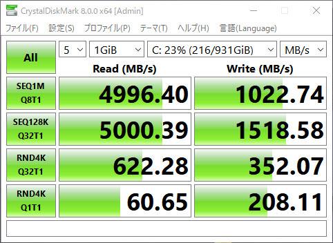 次世代SSDのベンチマーク