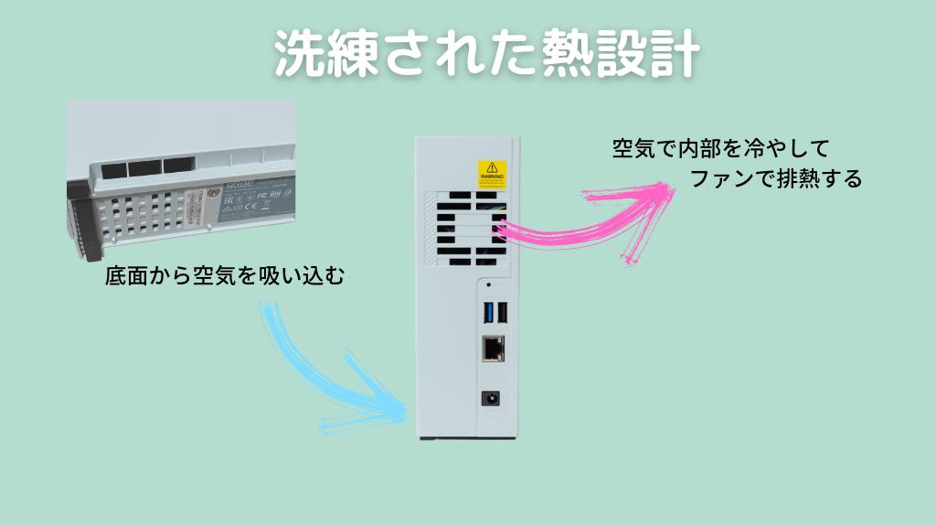 QNAP TS-131 熱対策